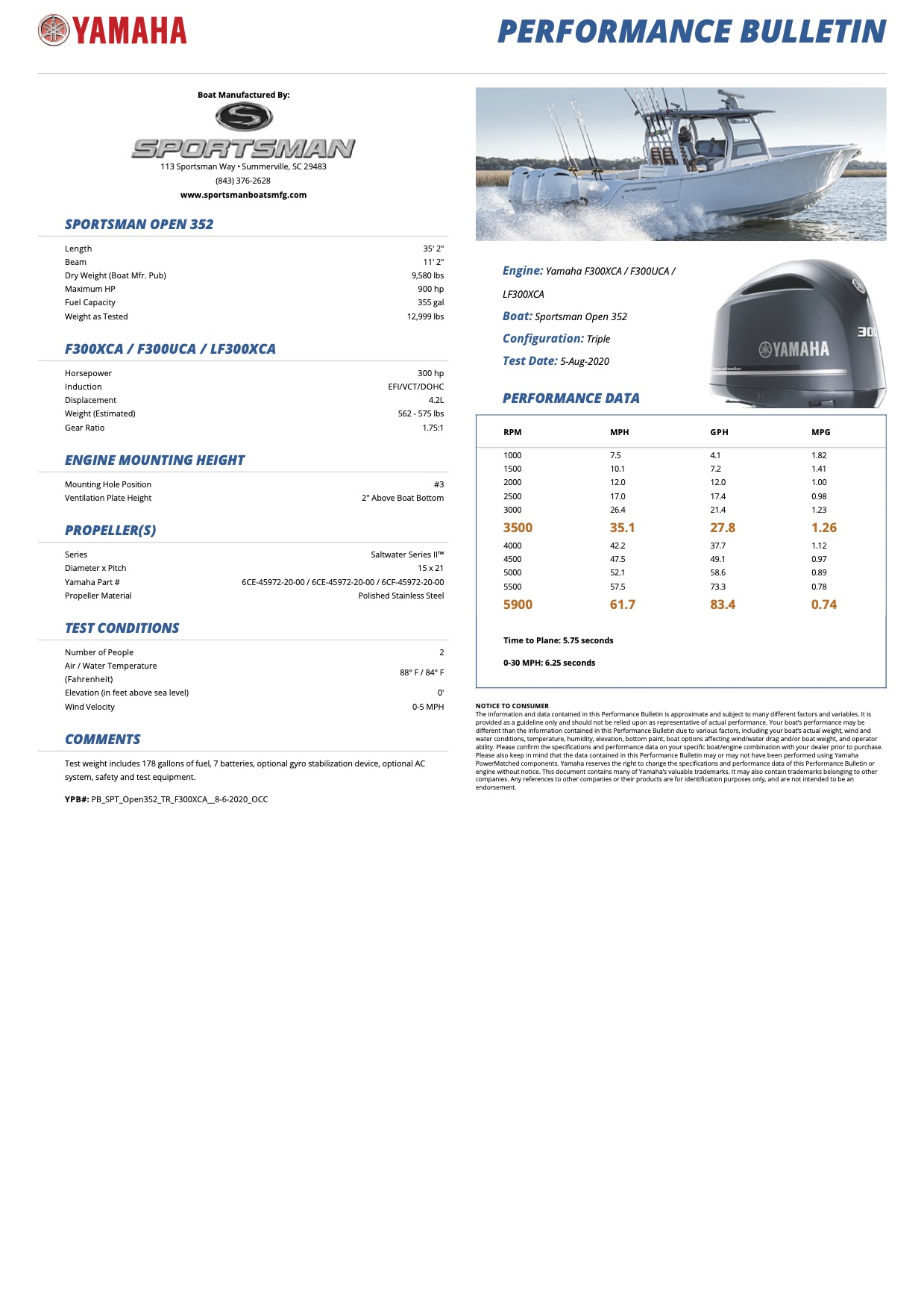 Performance bulletin for 352-center-console