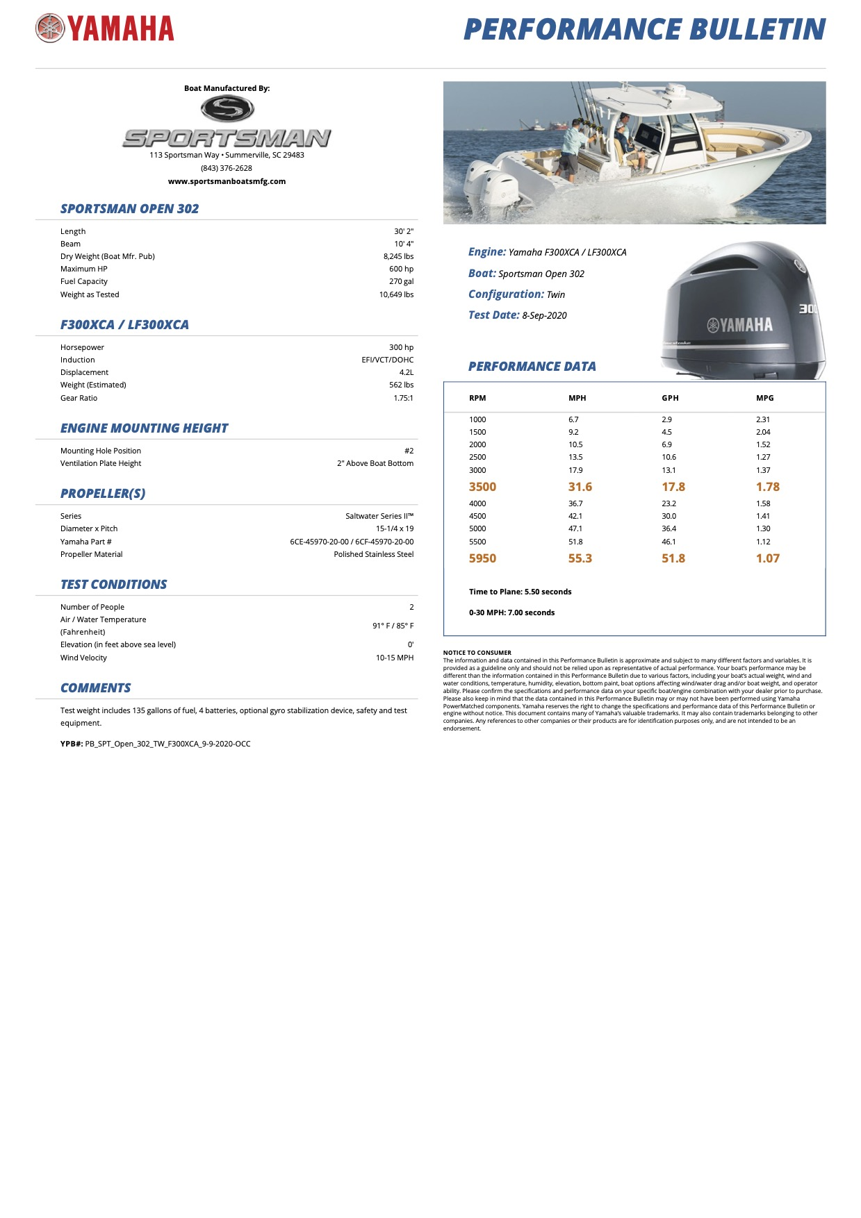 Performance bulletin for 302-center-console