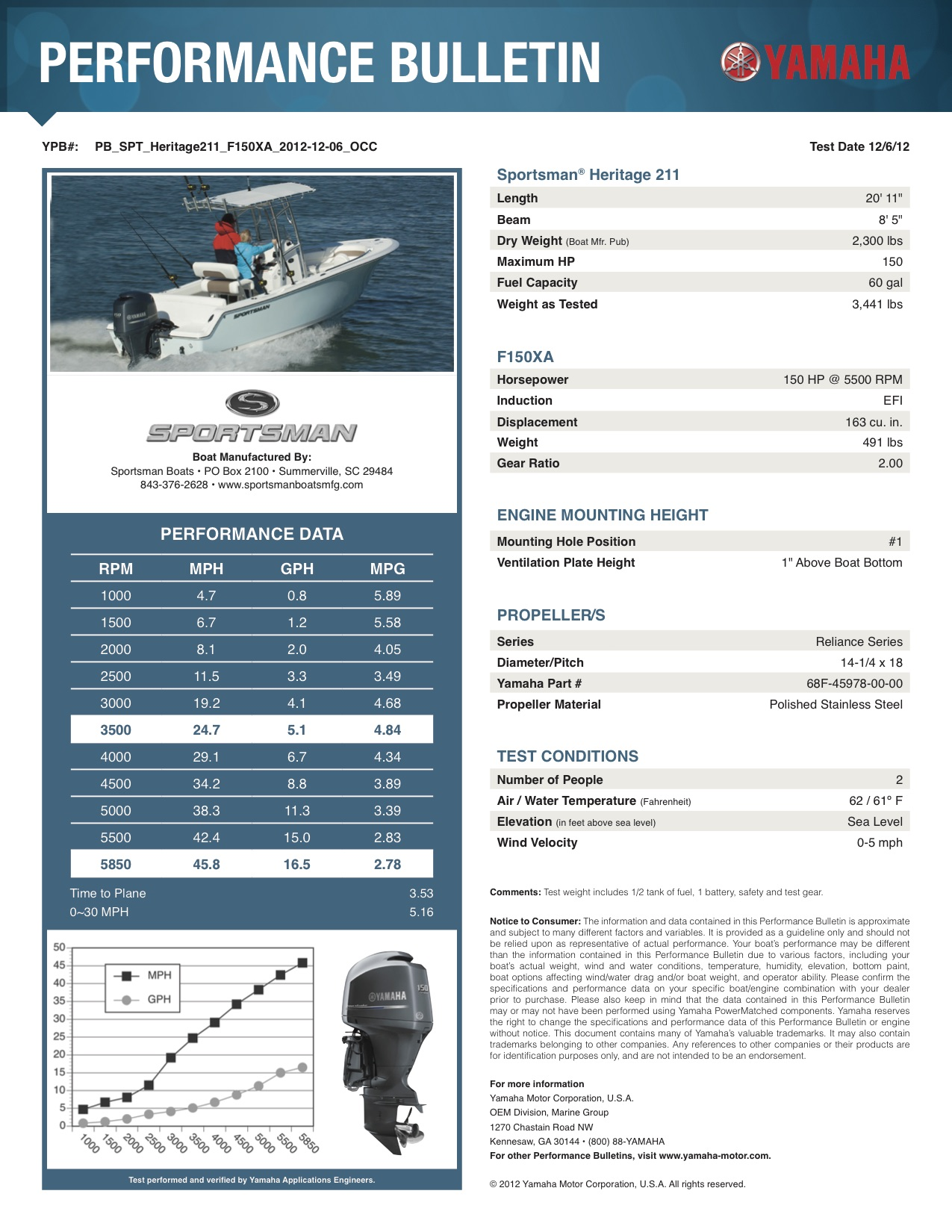 Performance bulletin for 212-center-console