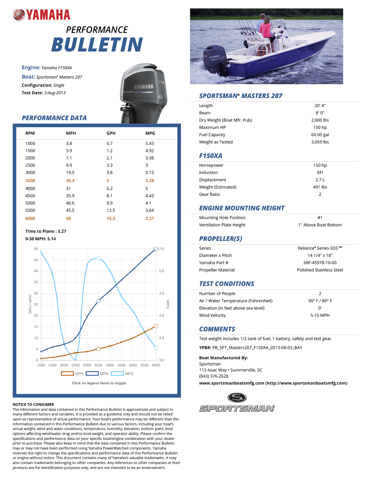 Performance bulletin for 207-bay-boat