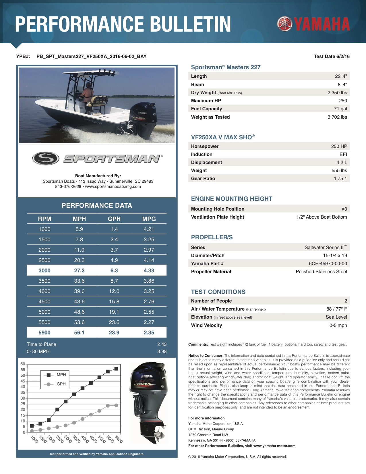 Performance bulletin for 227-bay-boat