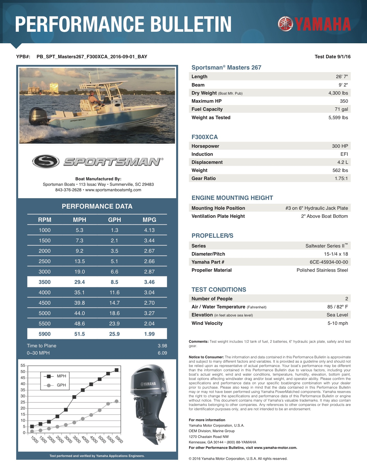 Performance bulletin for 267-bay-boat