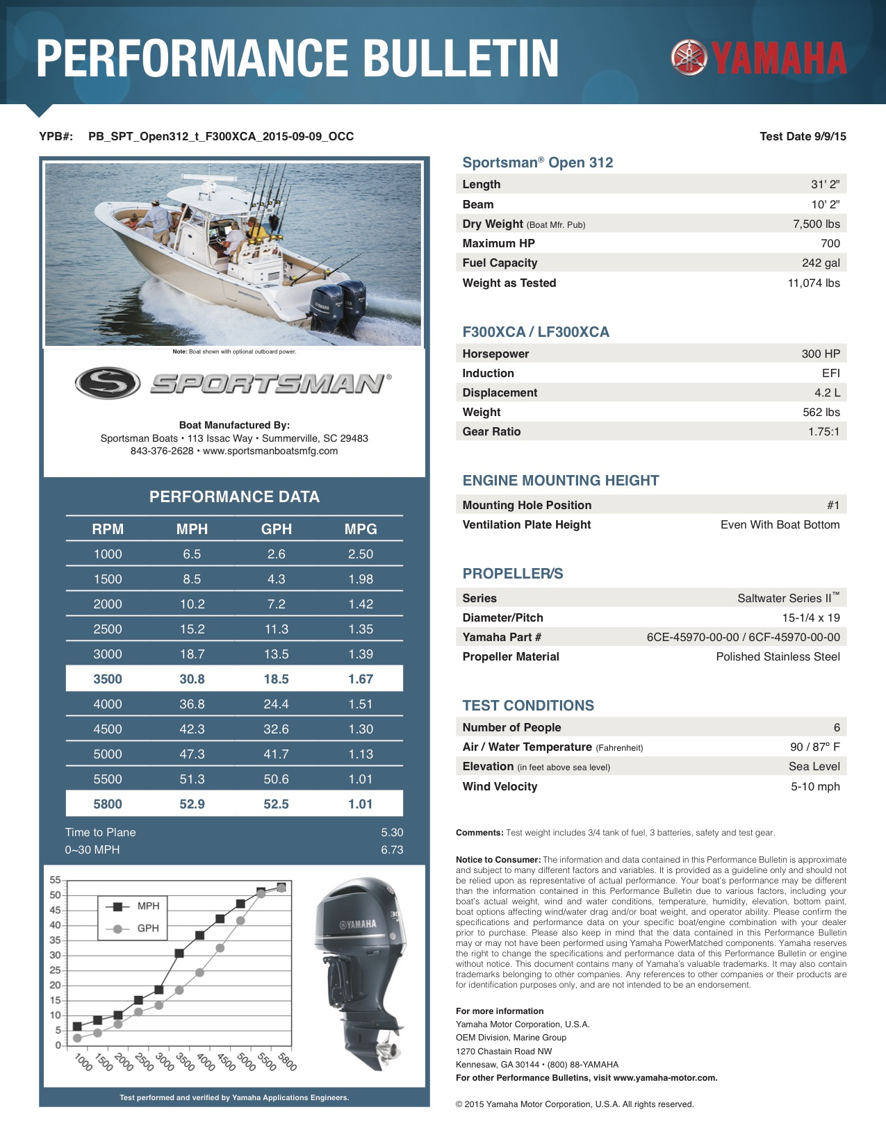 Performance bulletin for 312-center-console