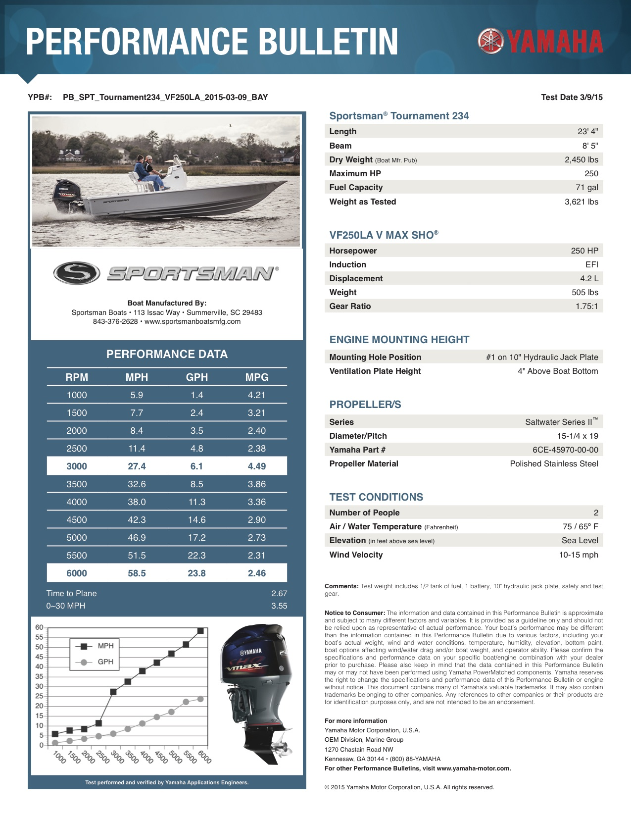 Performance bulletin for 234-bay-boat